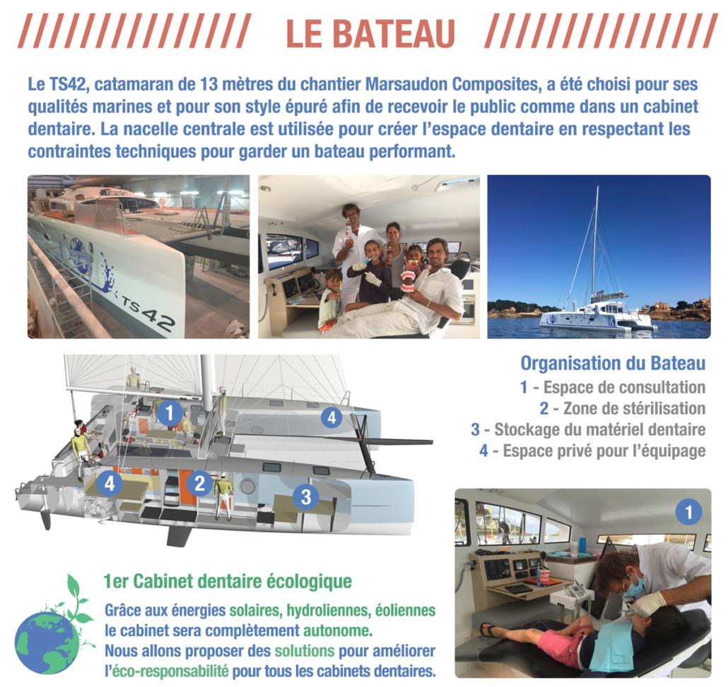 Le bateau- TS42, catamaran de 13 mètres du chantier Marsaudon Composites aménagé afin de pouvoir recevoir du public comme dans un cabinet dentaire.