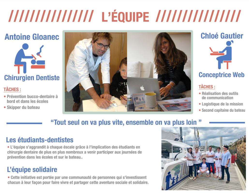 L'équipe : Antoine Gloanec,chirurgien dentiste et Chloé Gautier Responsable communication. Une équipe d'étudiants nous rejoignent cette année pour faire un maximum de prévention auprès des enfants.